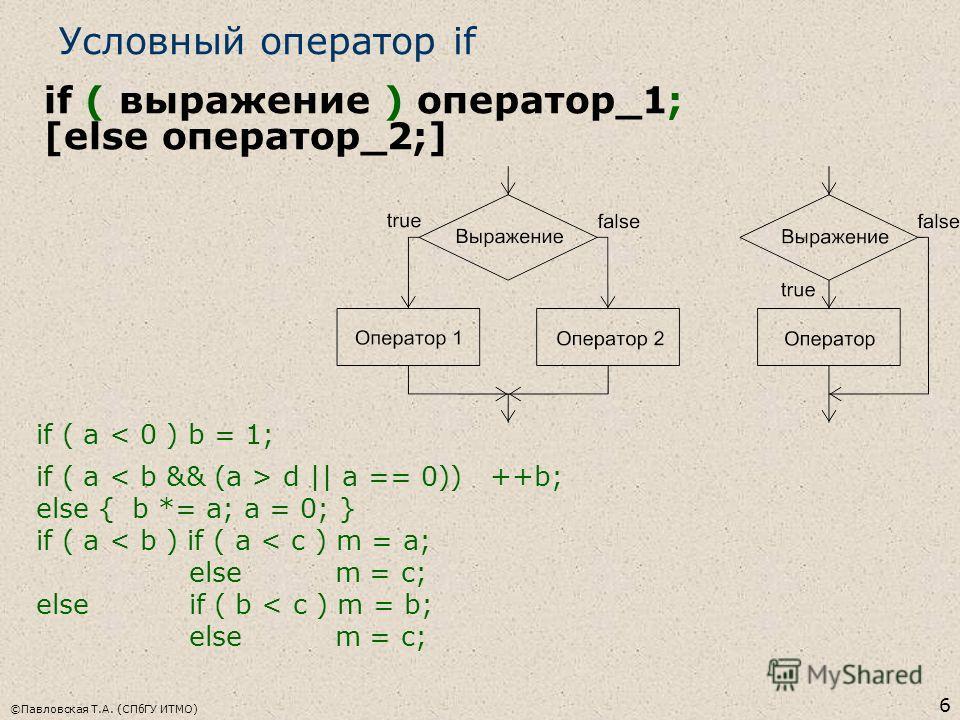 ©Павловская Т.А. (СПбГУ ИТМО) 6 Условный оператор if if ( a < 0 ) b = 1; if ( a d || a == 0)) ++b; else {b *= a; a = 0; } if ( a < b ) if ( a < c ) m = a; else m = c; else if ( b < c ) m = b; else m = c; if ( выражение ) оператор_1; [else оператор_2;