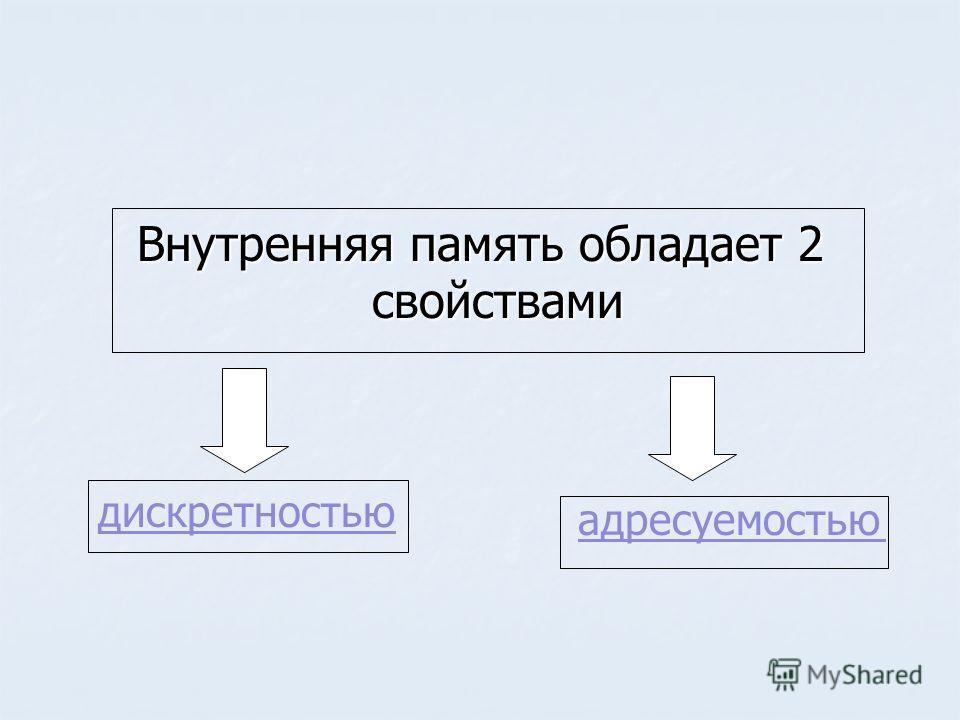 Внутренняя память обладает 2 свойствами дискретностью адресуемостью