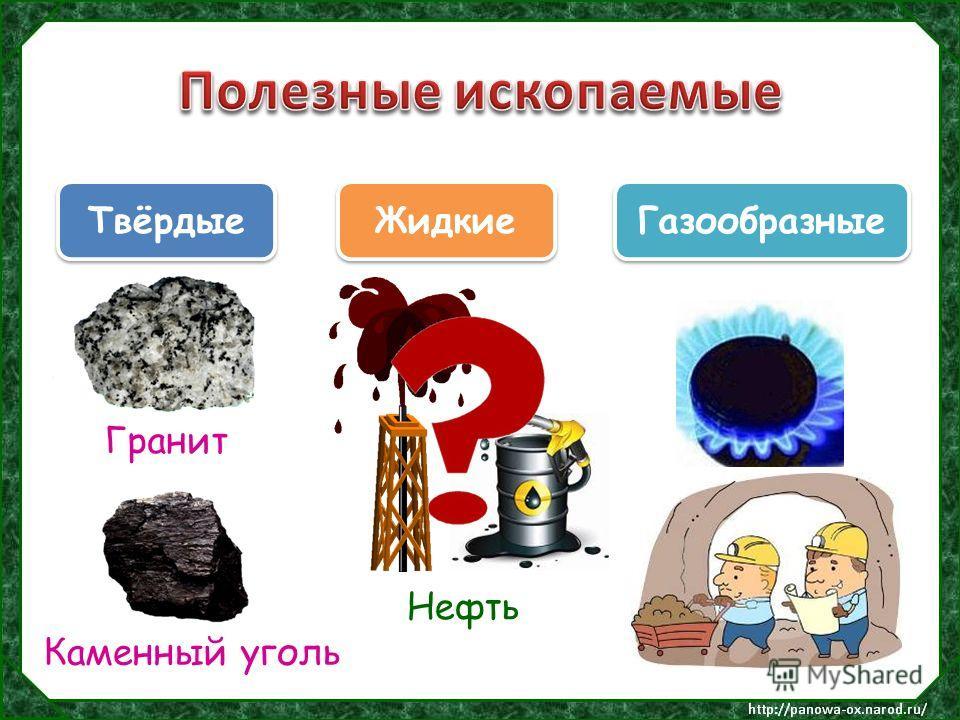 Твёрдые Газообразные Жидкие Гранит Каменный уголь Нефть Природный газ
