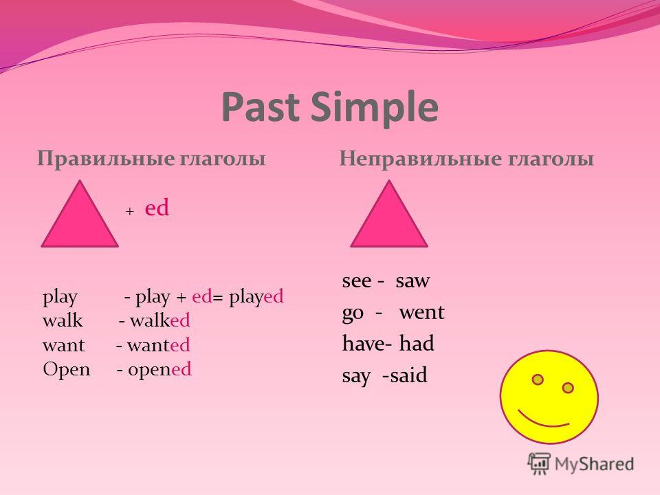 Past Simple Правильные глаголы Неправильные глаголы + ed play - play + ed= played walk - walked want - wanted Open - opened see - saw go - went have- had say -said
