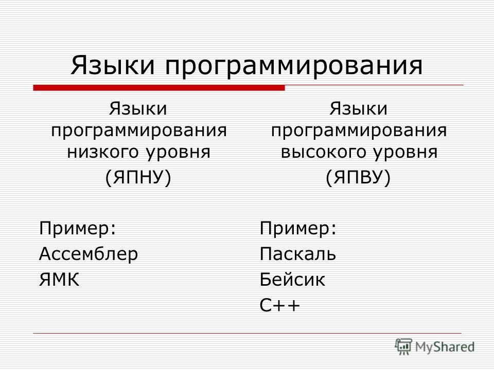 Языки программирования Языки программирования низкого уровня (ЯПНУ) Пример: Ассемблер ЯМК Языки программирования высокого уровня (ЯПВУ) Пример: Паскаль Бейсик C++
