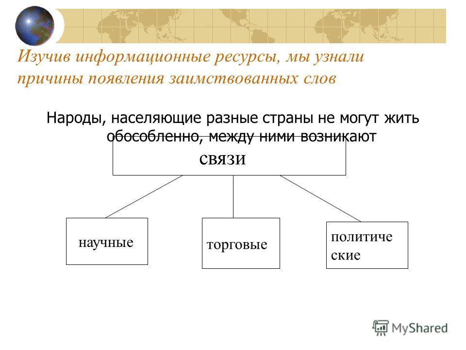Слова в русский язык приходили Через устную речьЧерез письменные источники