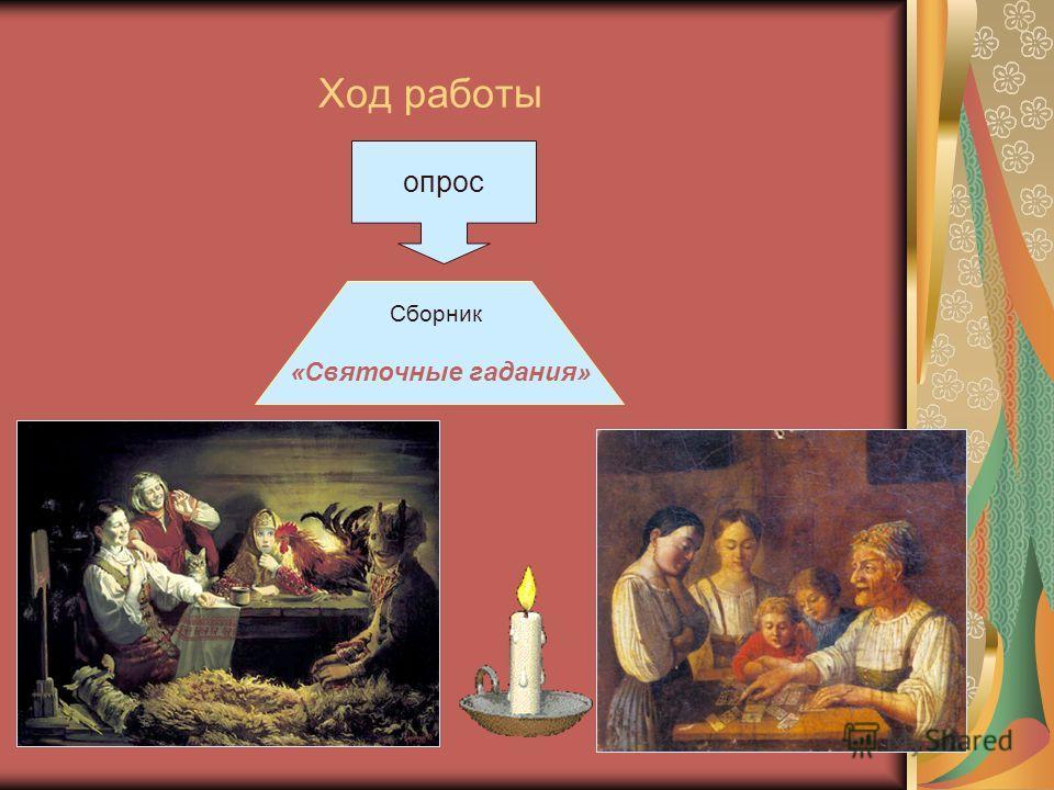 Ход работы опрос Сборник «Святочные гадания»