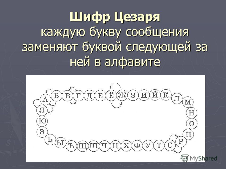 Шифр Цезаря каждую букву сообщения заменяют буквой следующей за ней в алфавите