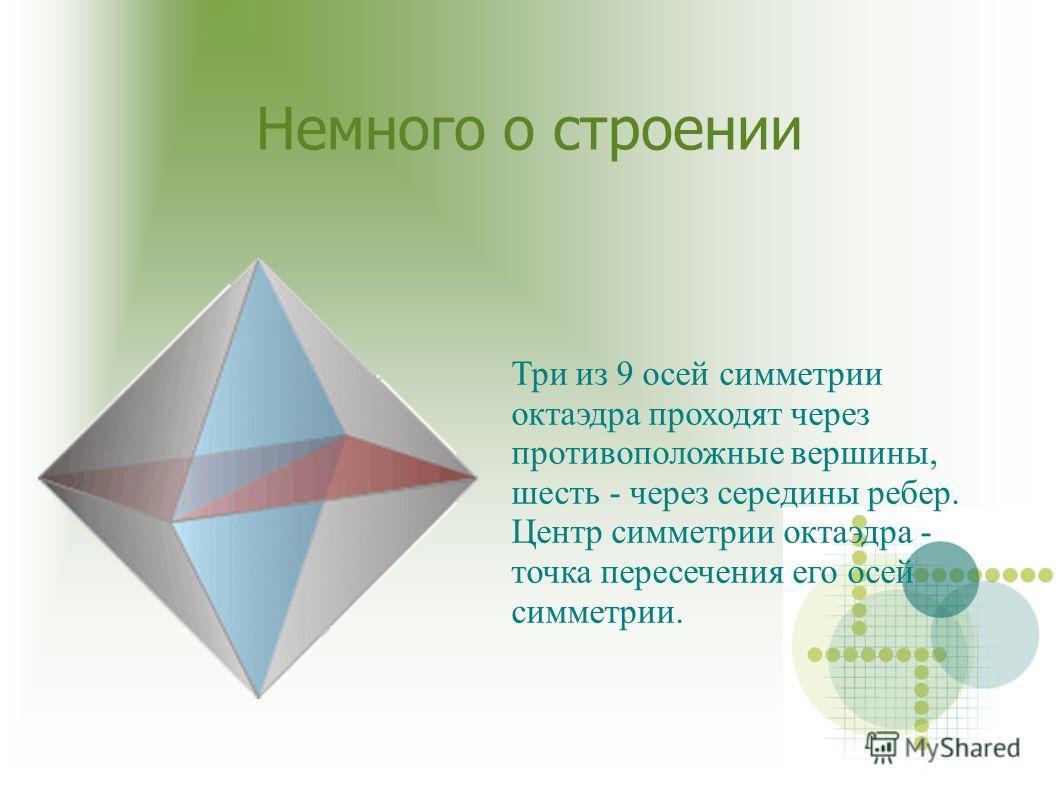 Немного о строении Три из 9 осей симметрии октаэдра проходят через противоположные вершины, шесть - через середины ребер. Центр симметрии октаэдра - точка пересечения его осей симметрии.