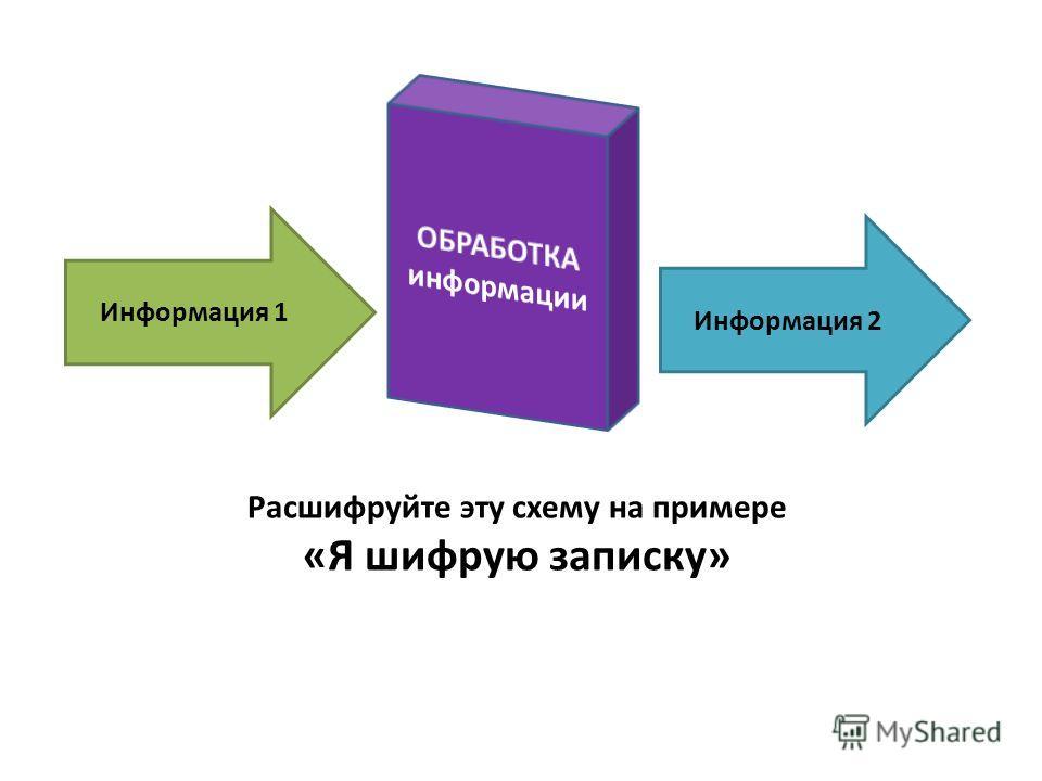 Информация 1 Информация 2 Расшифруйте эту схему на примере «Я шифрую записку»