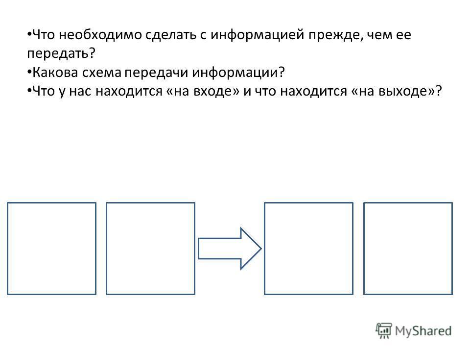 Что необходимо сделать с информацией прежде, чем ее передать? Какова схема передачи информации? Что у нас находится «на входе» и что находится «на выходе»?