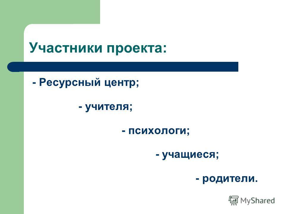 Участники проекта: - Ресурсный центр; - учителя; - психологи; - учащиеся; - родители.