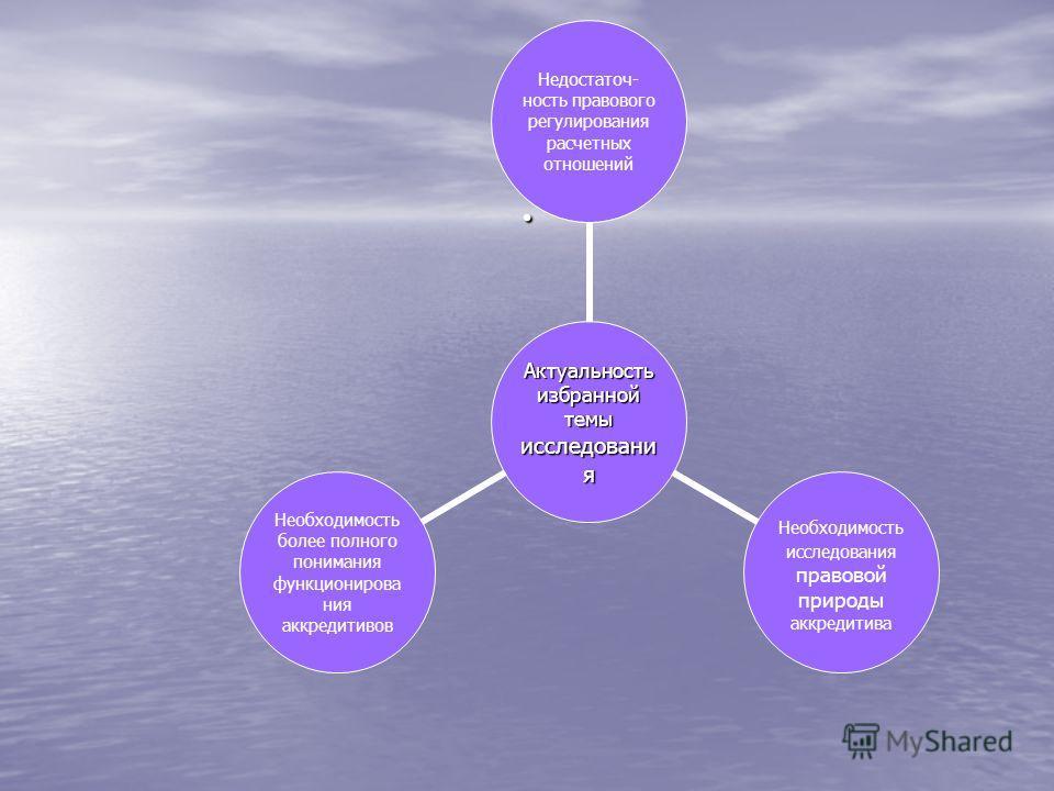 . Актуальность избранной темы исследования Недостаточ-ность правового регулирования расчетных отношений Необходимость исследования правовой природы аккредитива Необходимость более полного понимания функционирования аккредитивов