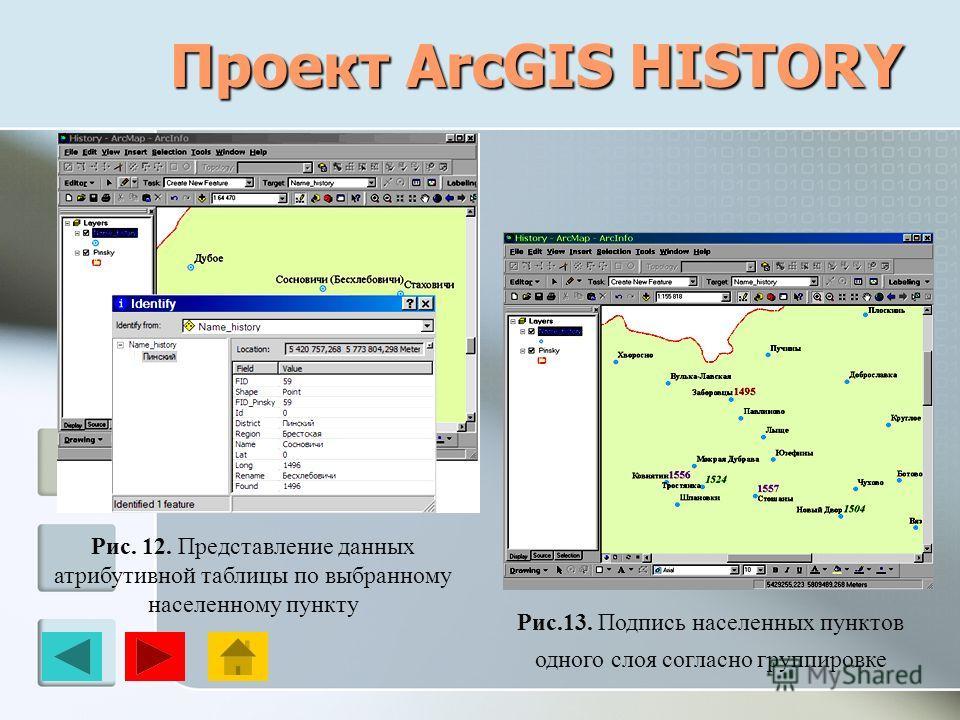 Проект ArcGIS HISTORY Рис. 12. Представление данных атрибутивной таблицы по выбранному населенному пункту Рис.13. Подпись населенных пунктов одного слоя согласно группировке