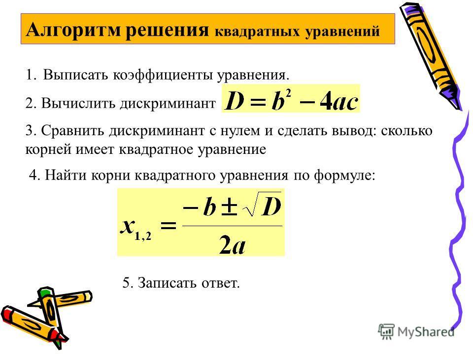 Алгоритм решения квадратных уравнений 1.Выписать коэффициенты уравнения. 2. Вычислить дискриминант 3. Сравнить дискриминант с нулем и сделать вывод: сколько корней имеет квадратное уравнение 4. Найти корни квадратного уравнения по формуле: 5. Записат