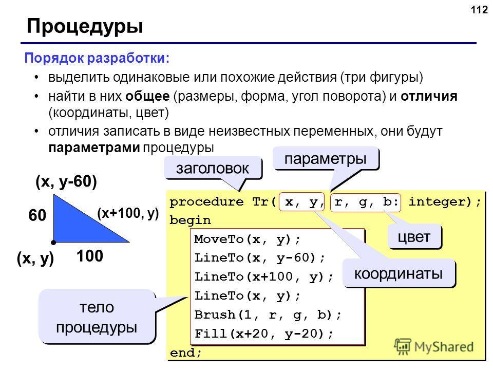 112 Процедуры Порядок разработки: выделить одинаковые или похожие действия (три фигуры) найти в них общее (размеры, форма, угол поворота) и отличия (координаты, цвет) отличия записать в виде неизвестных переменных, они будут параметрами процедуры (x,