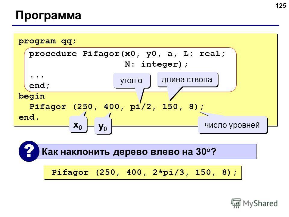 125 Программа program qq; procedure Pifagor(x0, y0, a, L: real; N: integer);... end; begin Pifagor (250, 400, pi/2, 150, 8); end. угол α длина ствола число уровней x0x0 x0x0 y0y0 y0y0 Как наклонить дерево влево на 30 o ? ? Pifagor (250, 400, 2*pi/3,