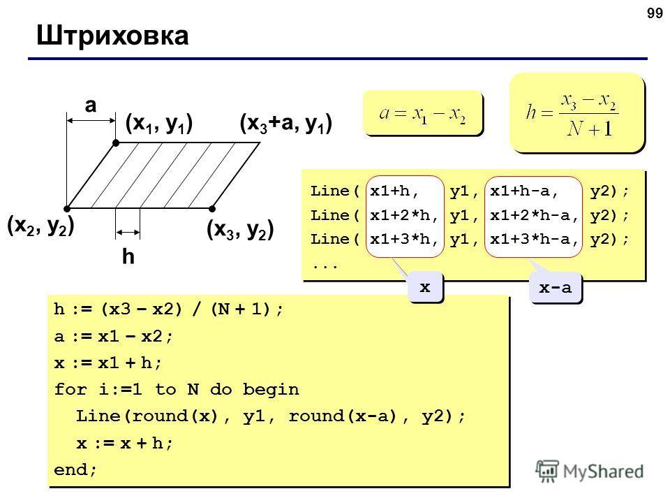 99 Штриховка (x 1, y 1 ) (x 2, y 2 ) (x 3, y 2 ) a h (x 3 +a, y 1 ) Line( x1+h, y1, x1+h-a, y2); Line( x1+2*h, y1, x1+2*h-a, y2); Line( x1+3*h, y1, x1+3*h-a, y2);... h := (x3 – x2) / (N + 1); a := x1 – x2; x := x1 + h; for i:=1 to N do begin Line(rou