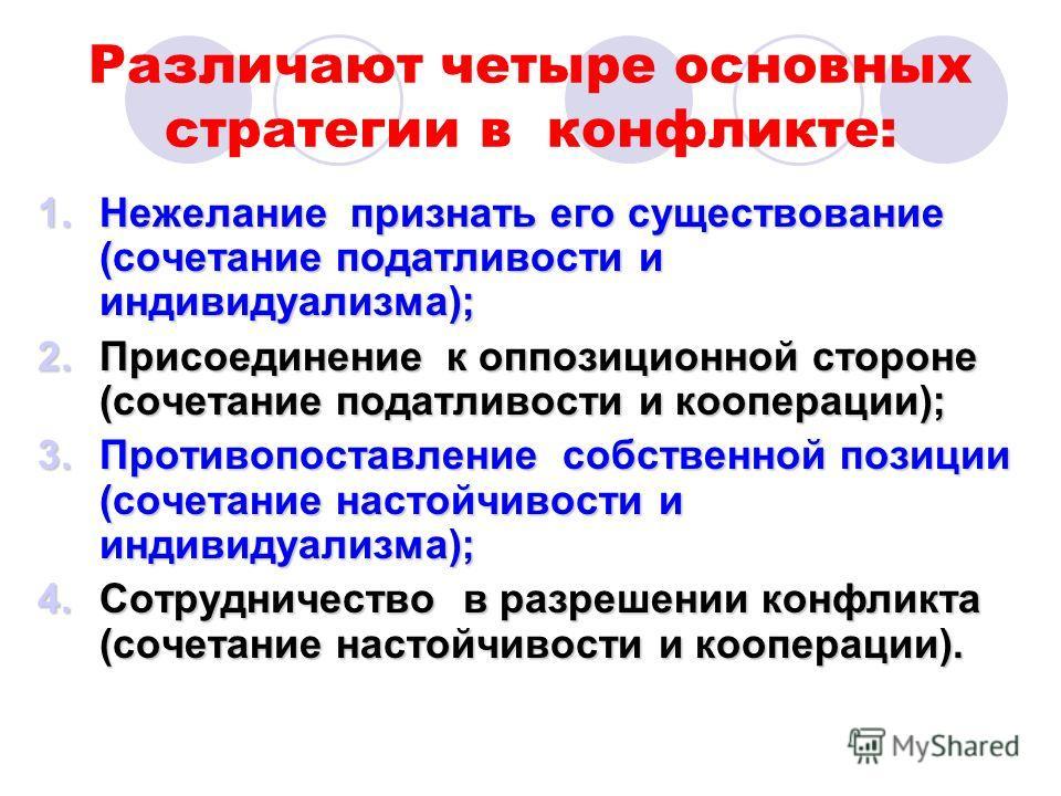 Различают четыре основных стратегии в конфликте: 1.Нежелание признать его существование (сочетание податливости и индивидуализма); 2.Присоединение к оппозиционной стороне (сочетание податливости и кооперации); 3.Противопоставление собственной позиции
