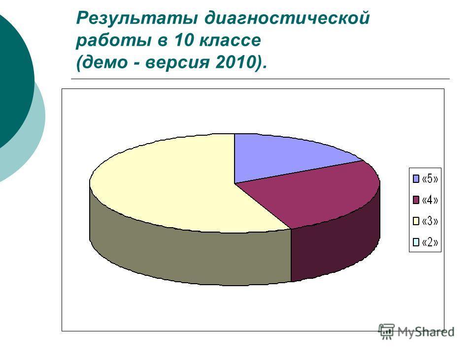 Результаты диагностической работы в 10 классе (демо - версия 2010).