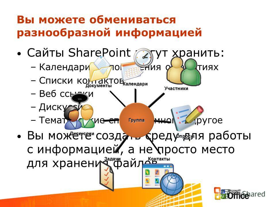 Сайты SharePoint могут хранить: –Календари и оповещения о событиях –Списки контактов –Веб ссылки –Дискуссии –Тематические списки и многое другое Вы можете создать среду для работы с информацией, а не просто место для хранения файлов. Вы можете обмени
