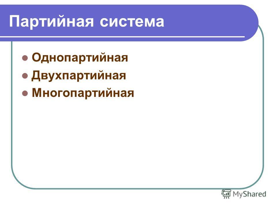 Партийная система Однопартийная Двухпартийная Многопартийная