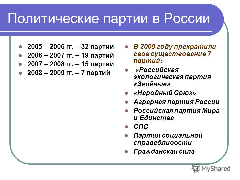 Политические партии в России 2005 – 2006 гг. – 32 партии 2006 – 2007 гг. – 19 партий 2007 – 2008 гг. – 15 партий 2008 – 2009 гг. – 7 партий В 2009 году прекратили свое существование 7 партий: «Российская экологическая партия «Зелёные» «Народный Союз»
