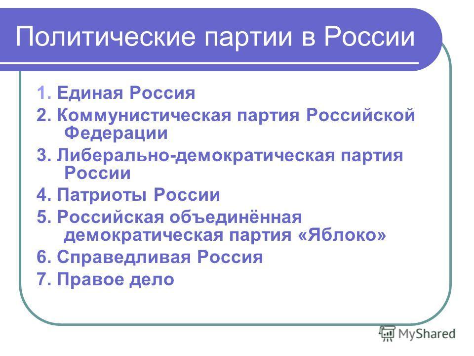характеристика политической партии лдпр