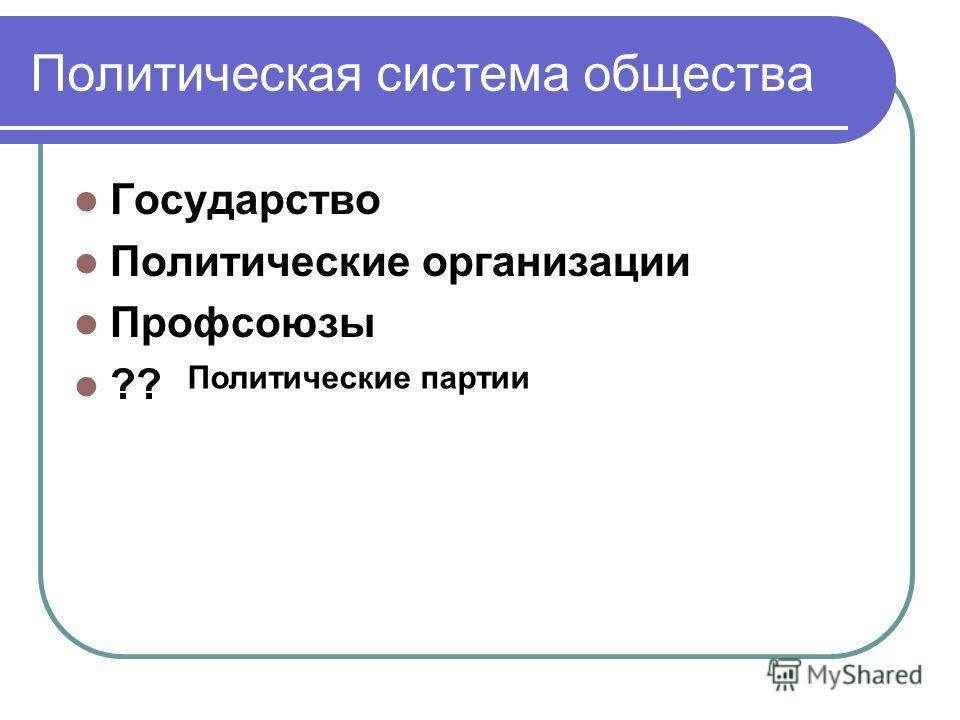 Политическая система общества Государство Политические организации Профсоюзы ?? Политические партии