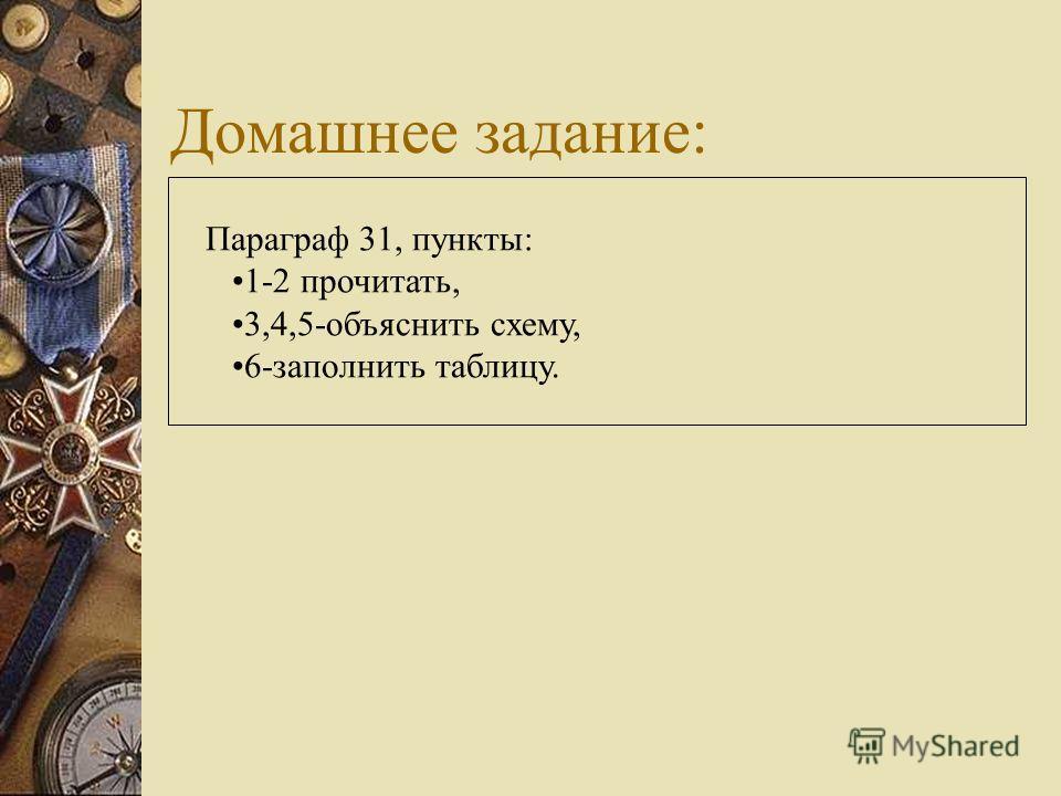 ЦЕНТРАЛЬНОЕ УПРАВЛЕНИЕ ПРИКАЗЫИХ ФУНКЦИИ Р АЗРЯДНЫЙ В ЕДАЛ СЛУЖЕБНЫМИ НАЗНАЧЕНИЯМИ, ВОЕННЫМИ И ГРАЖДАНСКИМИ П ОМЕСТНЫЙ В ЕДАЛ ПОМЕСТНЫМИ И ВОТЧИННЫМИ ЗЕМЛЯМИ, ДАВАЛ ИХ ЗА СЛУЖБУ Я МСКОЙ О БЕСПЕЧИВАЛ ОРГАНИЗАЦИЮ ПОЧТОВОЙ СВЯЗИ ГОСУДАРСТВА Р АЗБОЙНЫЙ З