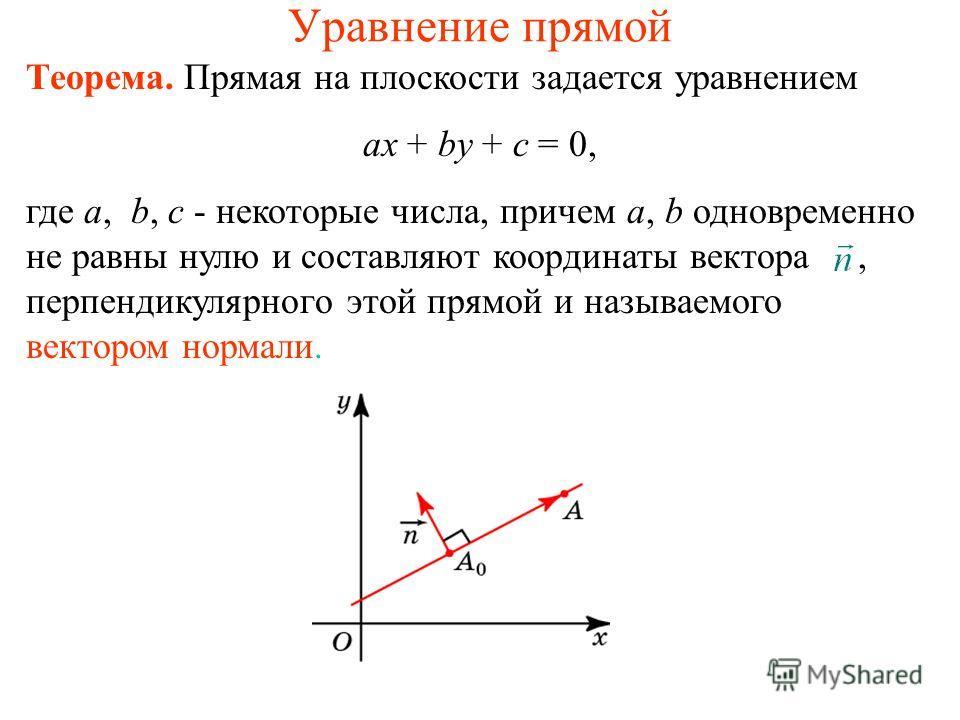 Уравнение прямой Теорема. Прямая на плоскости задается уравнением ax + by + c = 0, где a, b, c - некоторые числа, причем a, b одновременно не равны нулю и составляют координаты вектора, перпендикулярного этой прямой и называемого вектором нормали.