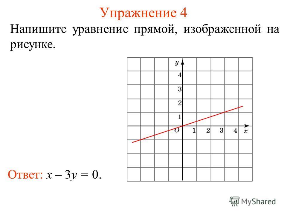 Упражнение 4 Напишите уравнение прямой, изображенной на рисунке. Ответ: x – 3y = 0.