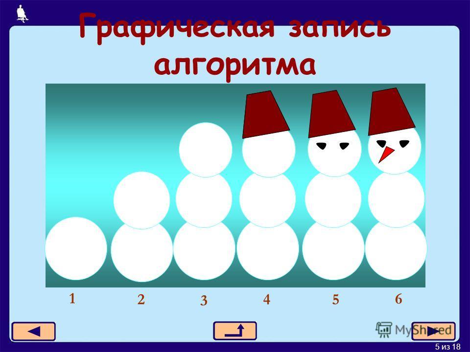 5 из 18 Графическая запись алгоритма 1 2 3 4 6 5