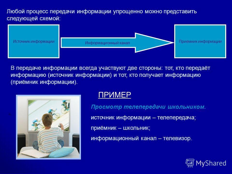 В передаче информации всегда участвуют две стороны: тот, кто передаёт информацию (источник информации) и тот, кто получает информацию (приёмник информации). Источник информацииПриёмник информации Информационный канал Любой процесс передачи информации