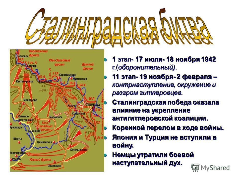 1 этап- 17 июля- 18 ноября 1942 г.(оборонительный). 1 этап- 17 июля- 18 ноября 1942 г.(оборонительный). 11 этап- 19 ноября- 2 февраля – контрнаступление, окружение и разгром гитлеровцев. 11 этап- 19 ноября- 2 февраля – контрнаступление, окружение и р