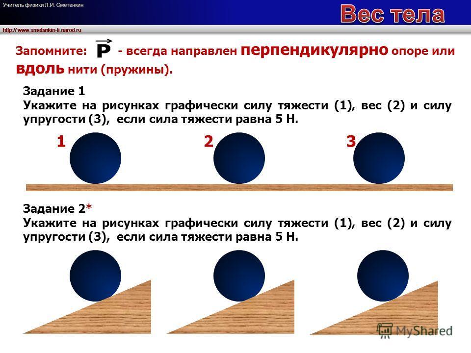 Запомните: - всегда направлен перпендикулярно опоре или вдоль нити (пружины). Задание 1 Укажите на рисунках графически силу тяжести (1), вес (2) и силу упругости (3), если сила тяжести равна 5 Н. 1 2 3 Задание 2* Укажите на рисунках графически силу т