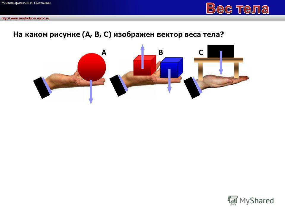 На каком рисунке (А, В, С) изображен вектор веса тела? А В С