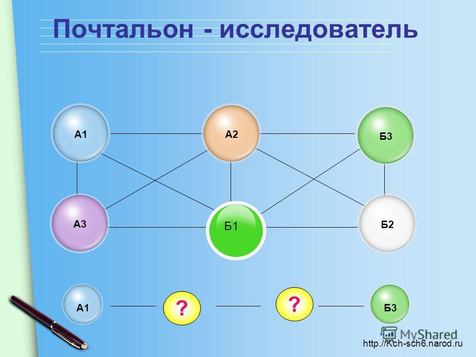 http.//Kch-sch6.narod.ru Почтальон - исследователь А1 Б3 А3 А2 Б2 Б1 А1 Б3 ? ?