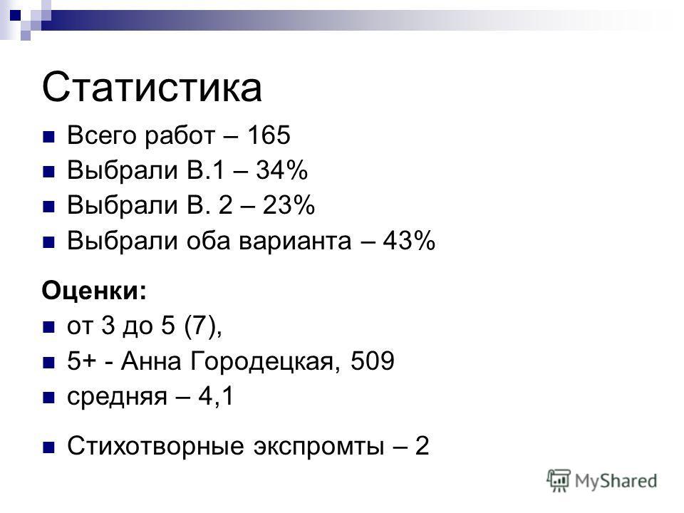 Статистика Всего работ – 165 Выбрали В.1 – 34% Выбрали В. 2 – 23% Выбрали оба варианта – 43% Оценки: от 3 до 5 (7), 5+ - Анна Городецкая, 509 средняя – 4,1 Стихотворные экспромты – 2