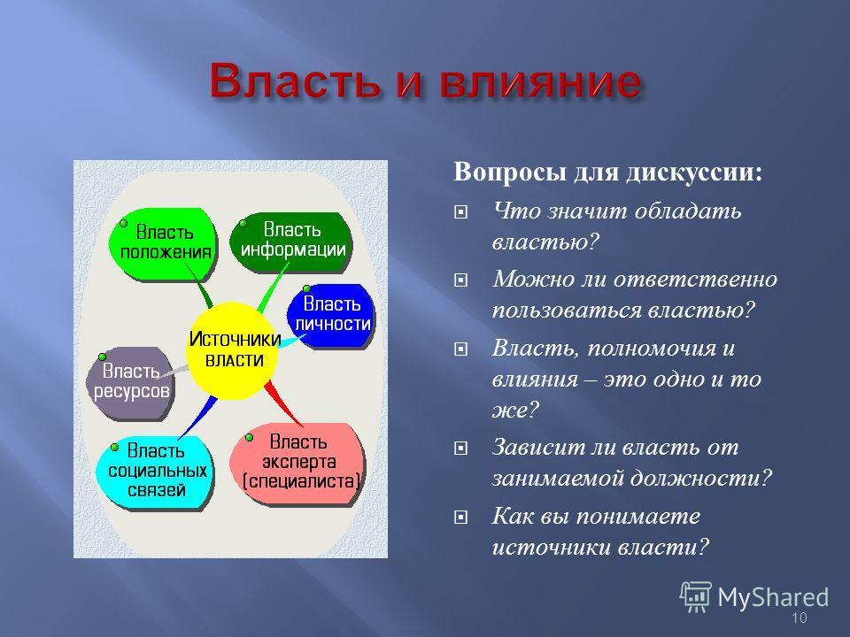 принятие решенийрешения принимаются единолично решения принимаются после обсуждения в группе. решения принимаются сами собой (кем-то в группе) или по указанию руководства способ доведения решенияприказы, распоряжения, команды предложения, советыпрось