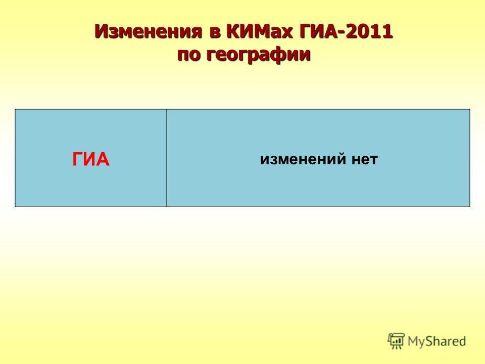 Изменения в КИМах ГИА-2011 по географии ГИА изменений нет
