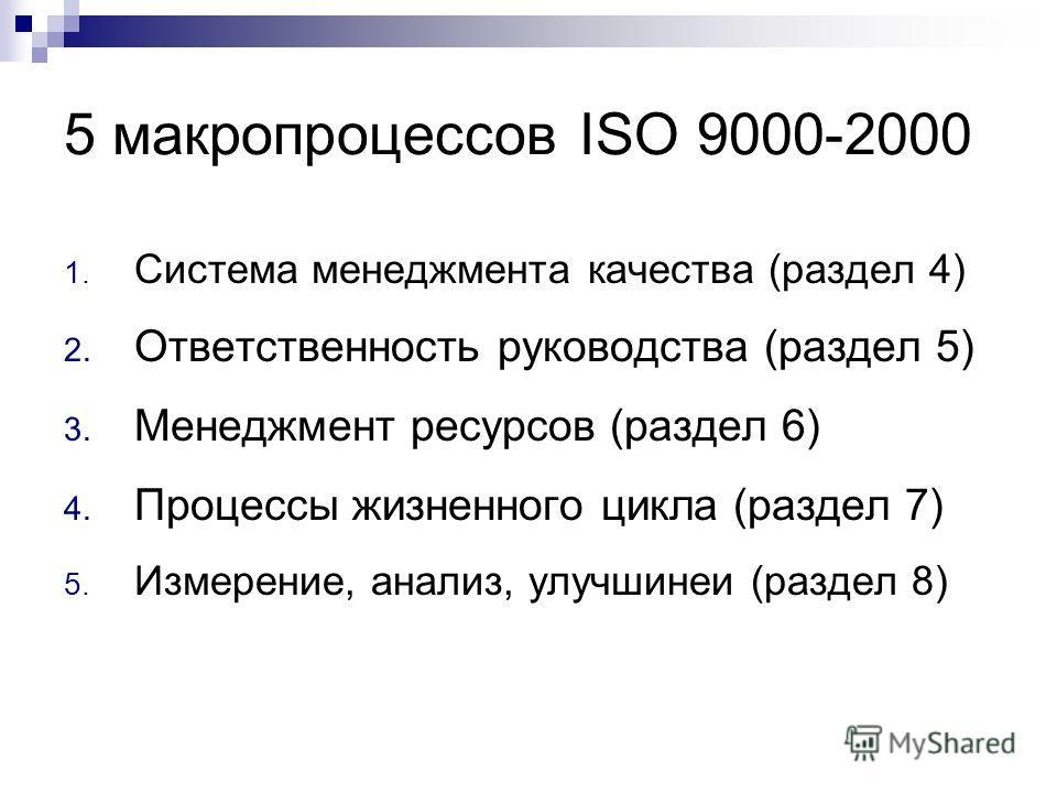 5 макропроцессов ISO 9000-2000 1. Система менеджмента качества (раздел 4) 2. Ответственность руководства (раздел 5) 3. Менеджмент ресурсов (раздел 6) 4. Процессы жизненного цикла (раздел 7) 5. Измерение, анализ, улучшинеи (раздел 8)