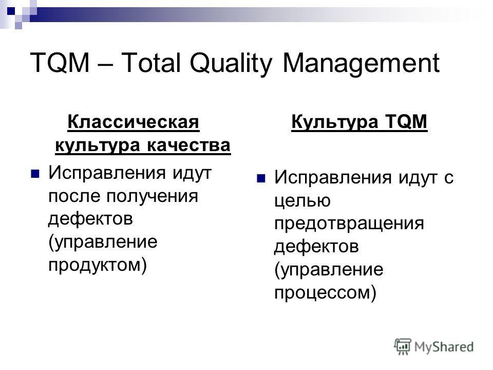TQM – Total Quality Management Классическая культура качества Исправления идут после получения дефектов (управление продуктом) Культура TQM Исправления идут с целью предотвращения дефектов (управление процессом)