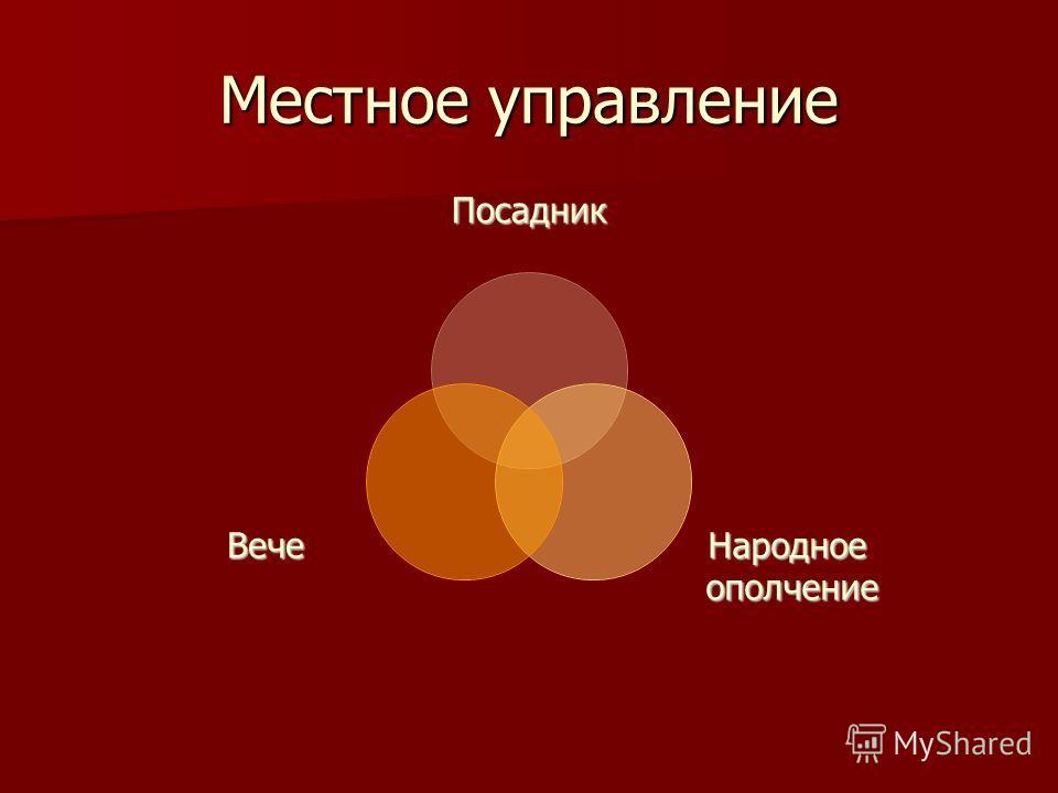 Местное управление Посадник НародноеополчениеВече