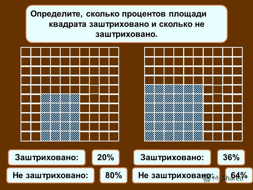 Определите, сколько процентов площади квадрата заштриховано и сколько не заштриховано. Заштриховано:20% Не заштриховано:80% Заштриховано:36% Не заштриховано:64%