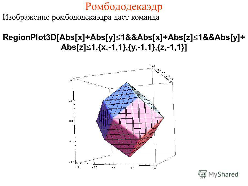 Ромбододекаэдр Изображение ромбододекаэдра дает команда RegionPlot3D[Abs[x]+Abs[y]Ј1&&Abs[x]+Abs[z]Ј1&&Abs[y]+ Abs[z]Ј1,{x,-1,1},{y,-1,1},{z,-1,1}]