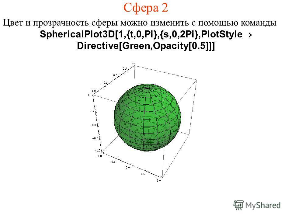 Сфера 2 Цвет и прозрачность сферы можно изменить с помощью команды SphericalPlot3D[1,{t,0,Pi},{s,0,2Pi},PlotStyle® Directive[Green,Opacity[0.5]]]