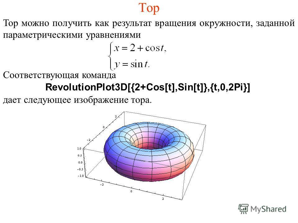 Тор Тор можно получить как результат вращения окружности, заданной параметрическими уравнениями RevolutionPlot3D[{2+Cos[t],Sin[t]},{t,0,2Pi}] Соответствующая команда дает следующее изображение тора.