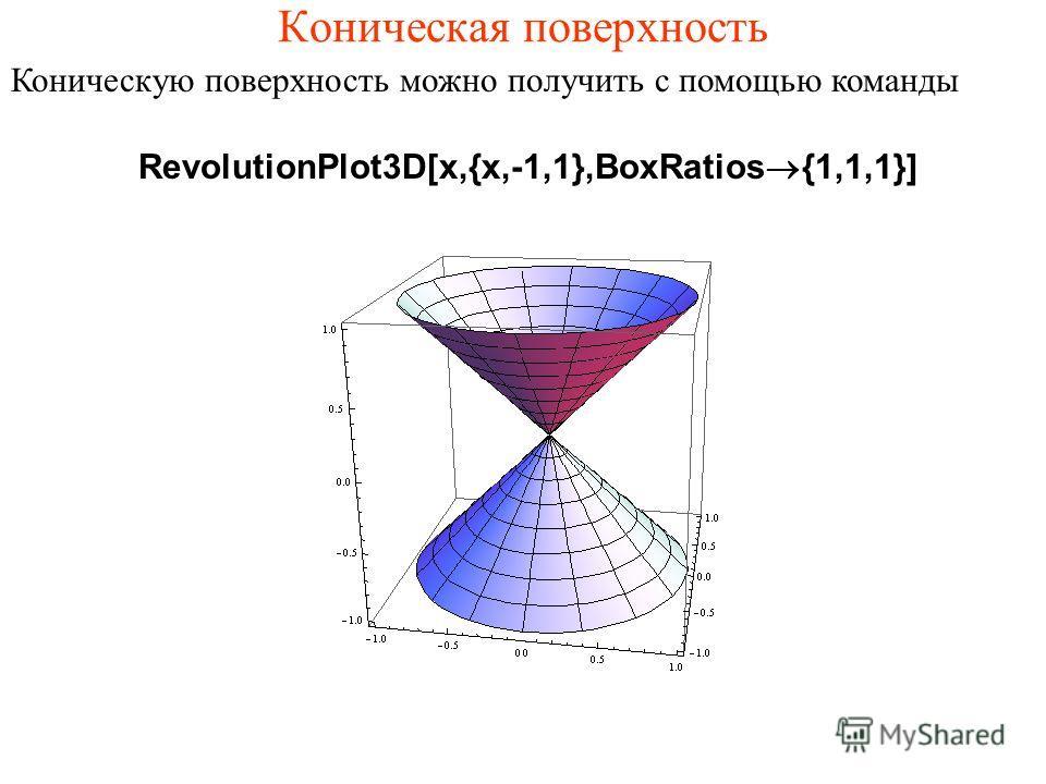 Коническая поверхность Коническую поверхность можно получить с помощью команды RevolutionPlot3D[x,{x,-1,1},BoxRatios®{1,1,1}]