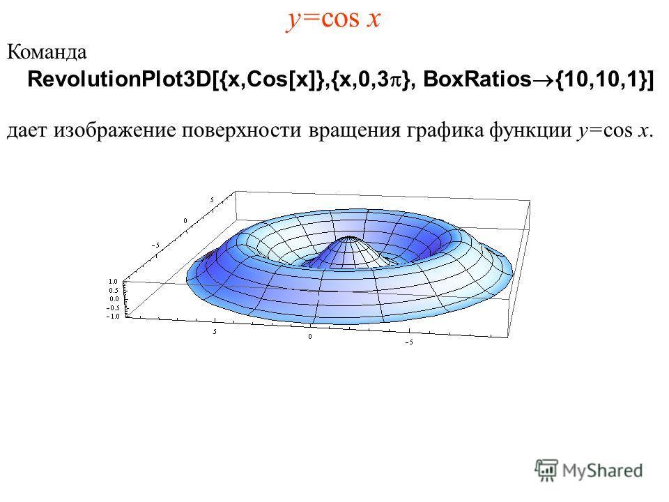 y=cos x Команда RevolutionPlot3D[{x,Cos[x]},{x,0,3p}, BoxRatios®{10,10,1}] дает изображение поверхности вращения графика функции y=cos x.