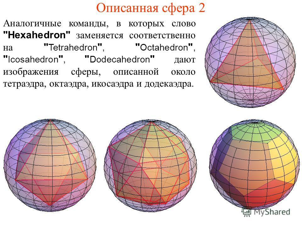 Описанная сфера 2 Аналогичные команды, в которых слово Hexahedron заменяется соответственно на  Tetrahedron ,  Octahedron ,  Icosahedron ,  Dodecahedron  дают изображения сферы, описанной около тетраэдра, октаэдра, икосаэдра и додекаэдра.