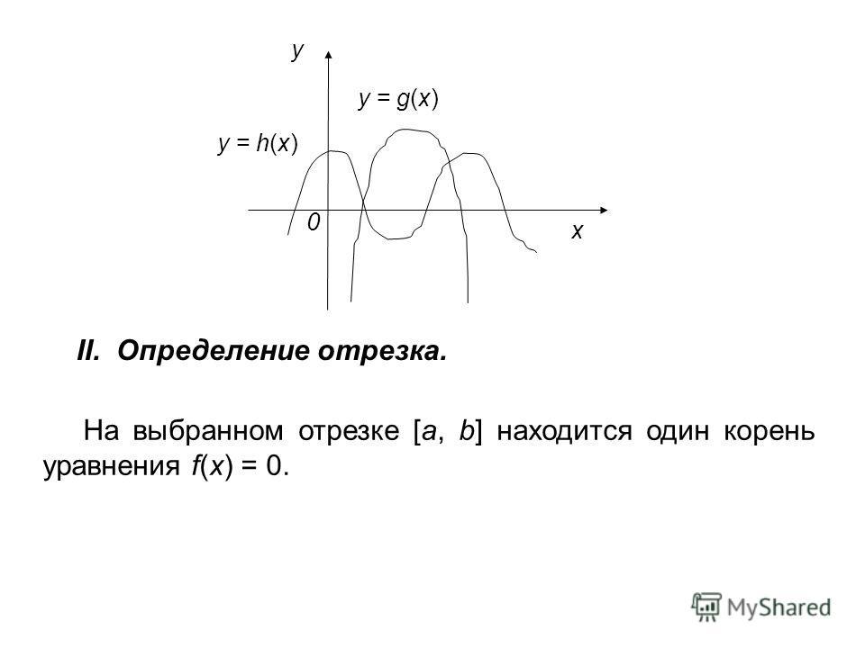 y x 0 y = h(x) y = g(x) II. Определение отрезка. На выбранном отрезке [a, b] находится один корень уравнения f(x) = 0.