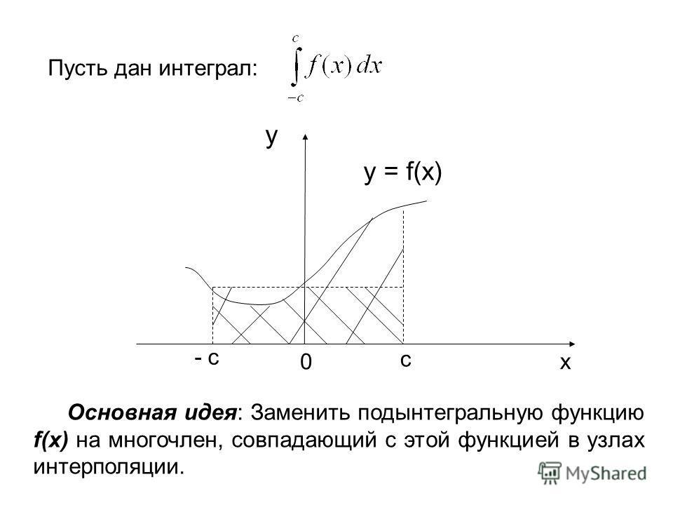 Пусть дан интеграл: - c c 0 x y y = f(x) Основная идея: Заменить подынтегральную функцию f(x) на многочлен, совпадающий с этой функцией в узлах интерполяции.