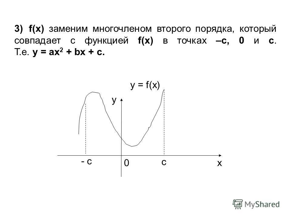 3)f(x) заменим многочленом второго порядка, который совпадает с функцией f(x) в точках –с, 0 и с. Т.е. y = ax 2 + bx + c. y - c c 0 x y = f(x)